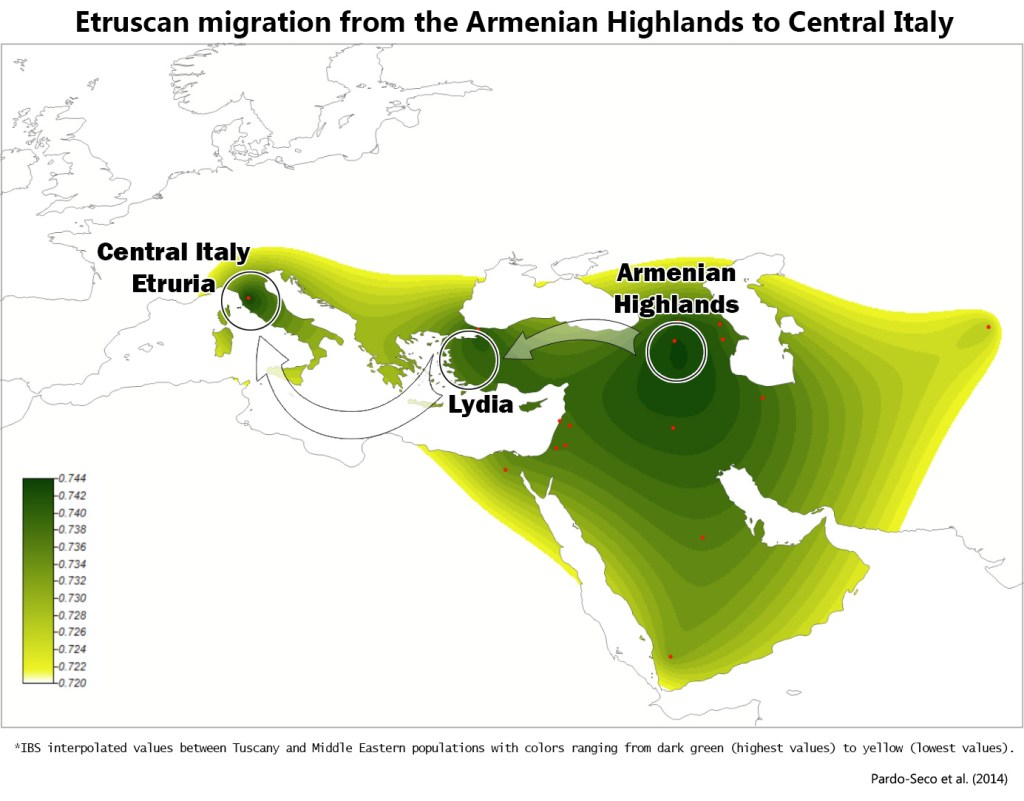 Etruscan migration from the Armenian Highland