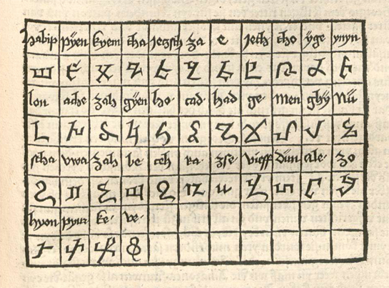 "The Armenian alphabet in the 1486 German travelogue ""Peregrinatio in terram sanctam."" As the Rev. Fr. Vrej Nersessian notes, the alphabet is missing the letter ""o."""