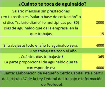 calculadora de aguinaldo pago proporcional
