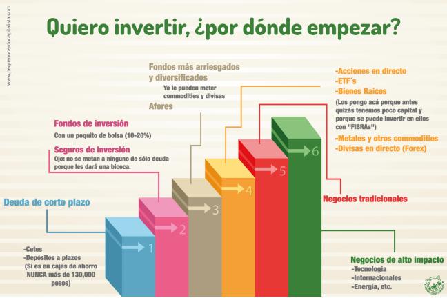 infoinvest