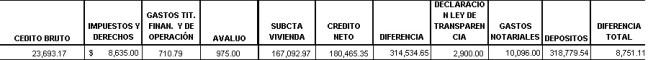comprar casa con crédito infonavit