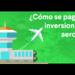 El relajito de la recompra de bonos del aeropuerto