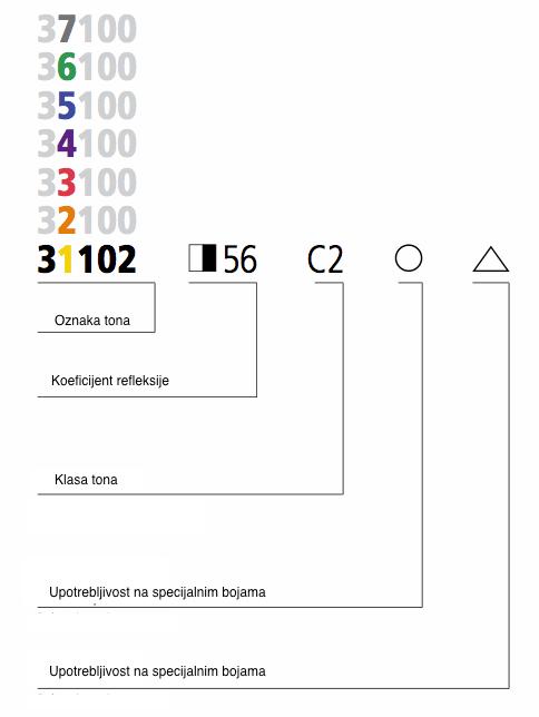 Ikeja stranica za upoznavanje
