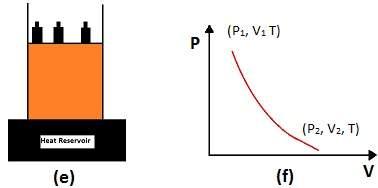 Physics FA fsc notes for class 11