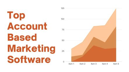 Top Account Based Marketing Software