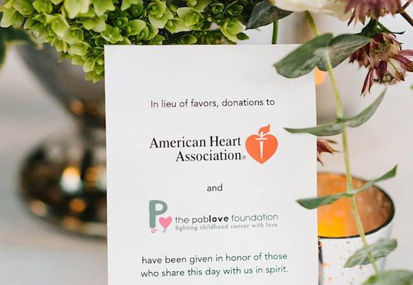Charity Donations in Honor of a Loved One
