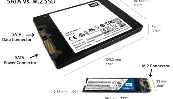 ADATA XPG Gammix S11 Pro 512GB M 2 NVMe SSD Review: Bloody Beast