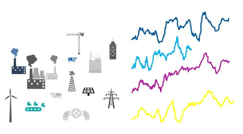 Industrial time series data