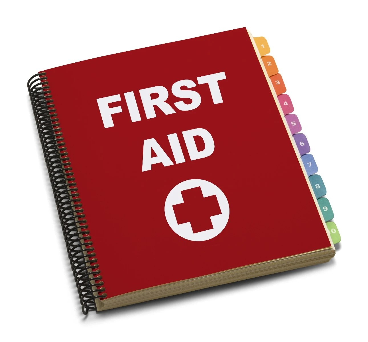 What Do You Need In Your First Aid Kit Amp Why