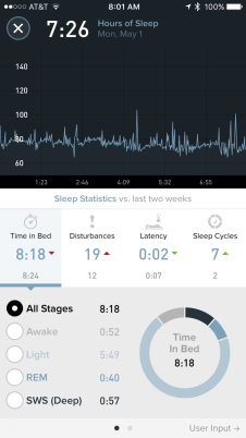 Measuring Daily Fatigue.
