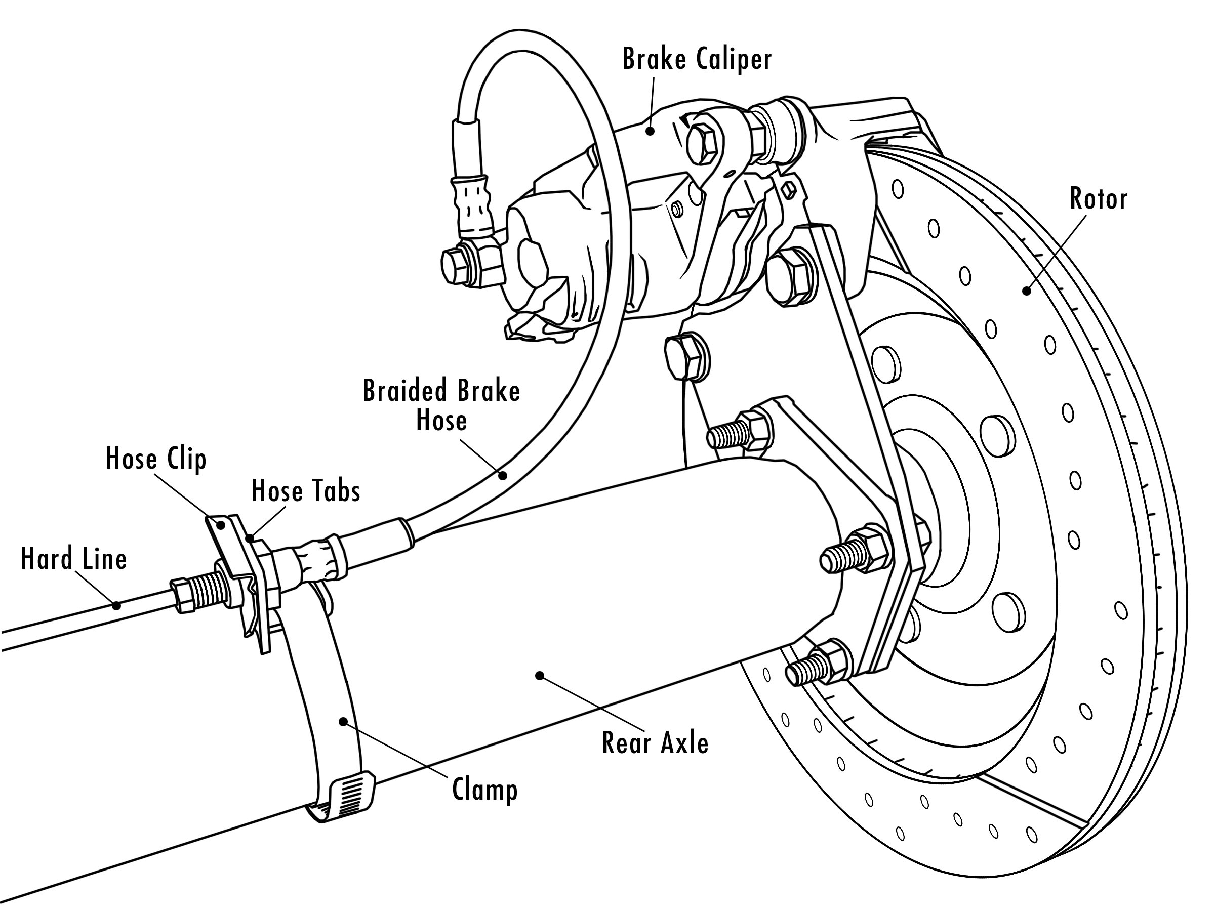 Construction And Working Of Brakes Blog