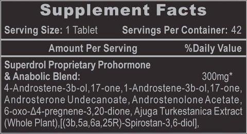 Hi-Tech Pharma: SuperDrol
