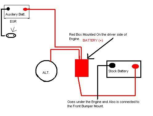 chevy truck battery wiring  description wiring diagrams