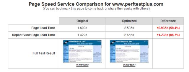 Google Page Speed Service Test
