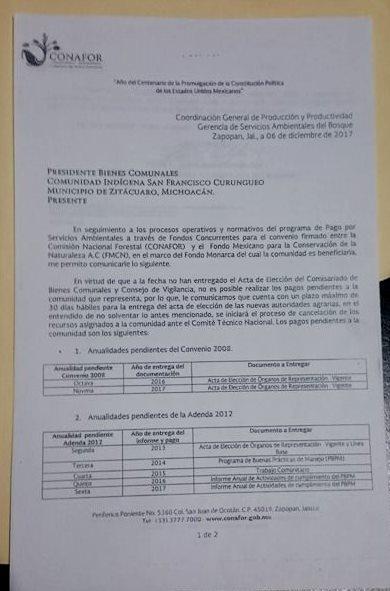Zitácuaro