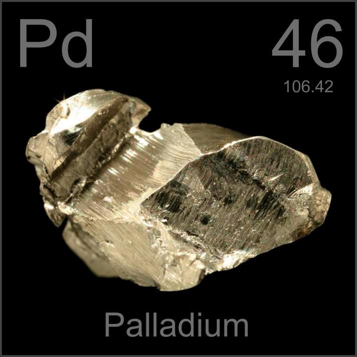 Palladium Poster sample