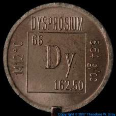 Dysprosium Element coin