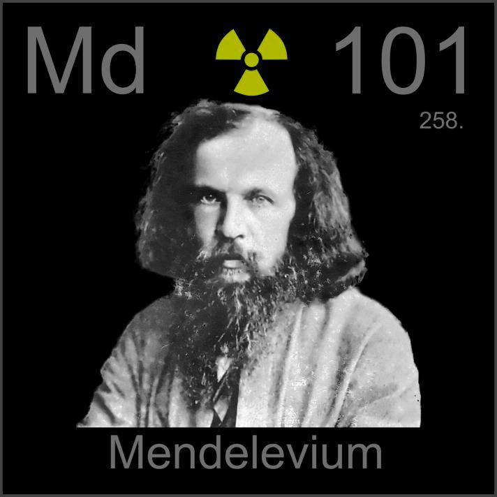 Mendelevium Poster sample