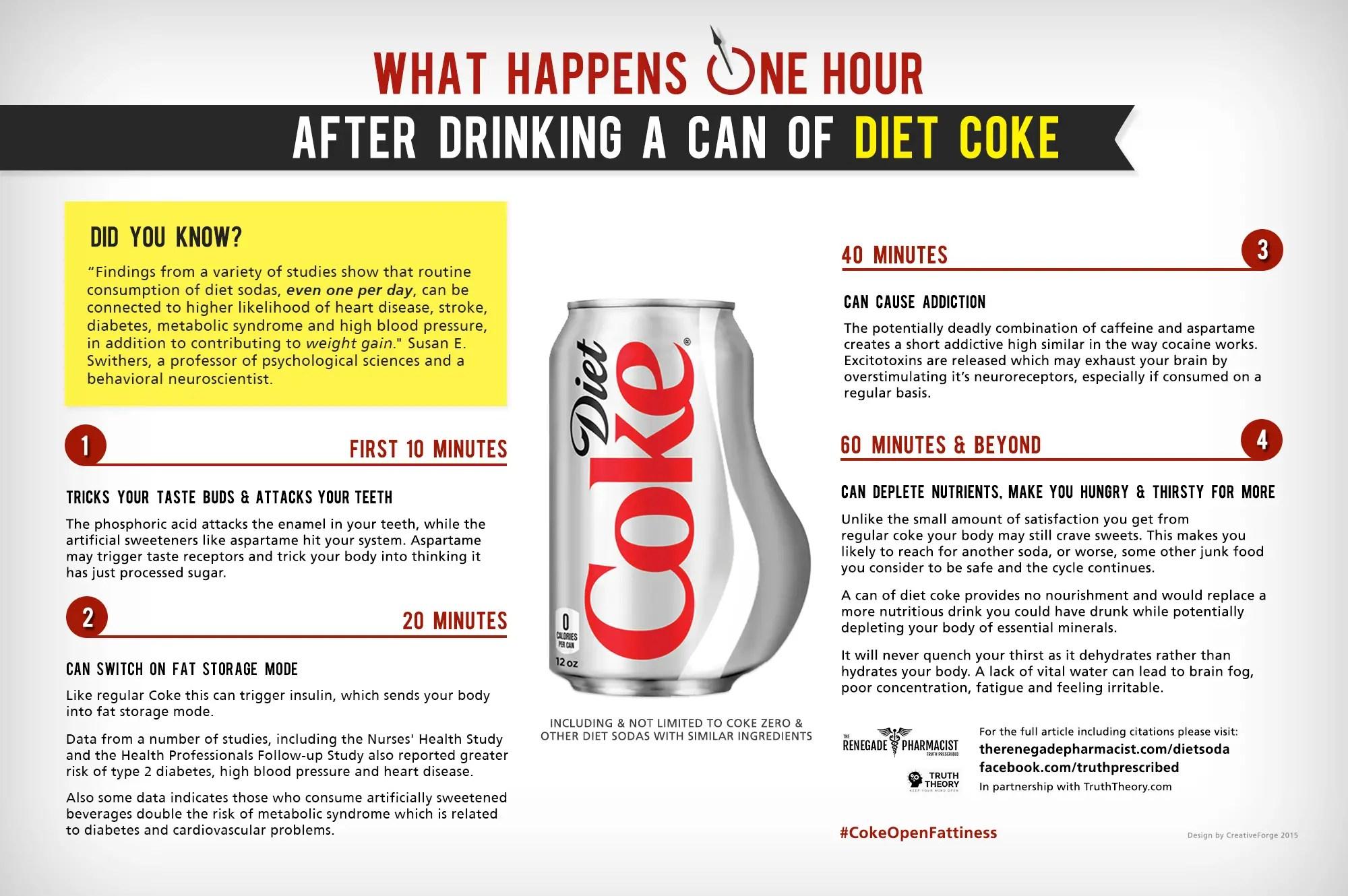 que le pasa a tu cuerpo una hora después de tomar una coca-cola