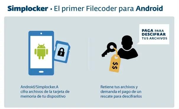 Simplocker_Infographic