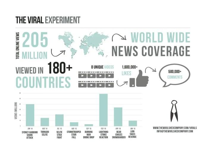 infographic-landscape-dc_orig