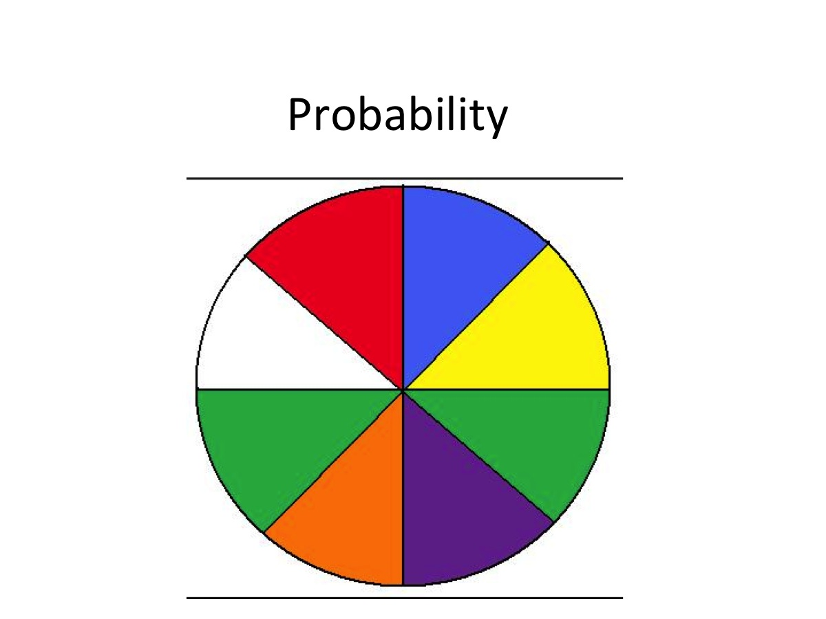Probability Using Tactile Spinner