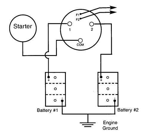 perko inc  help guides  wiring a perko battery switch