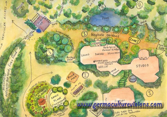 is permaculture design different permaculture visions