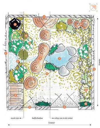 Pagina uit Een kleine eetbare tuin