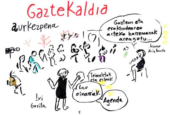 Gaztekaldia 01