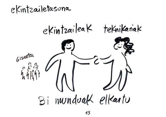 Gaztekaldia 13