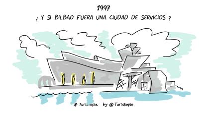 Y SI Turiskopio _1997 Bilbao