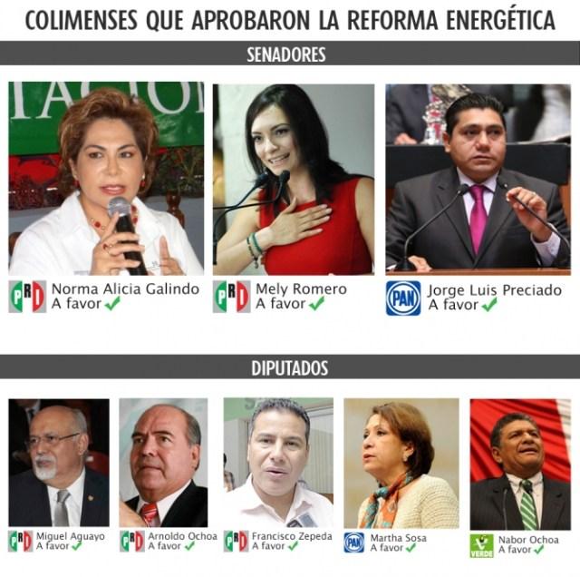 reforma energetica colimenses