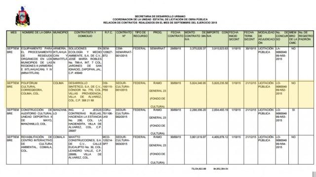 Desarrollo Sintético S.A. de C.V. obtuvo en septiembre 2015 la licitación para construir el Polifórum Corregidora, la cual será pagada con los 6 millones de pesos etiquetados este año a través del Fondo de Cultura.