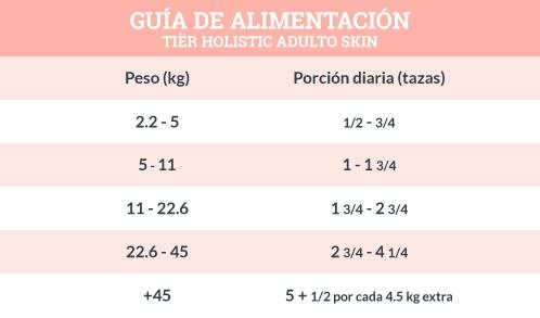 Guía de Alimentación Tiër Holistic Adulto Skin