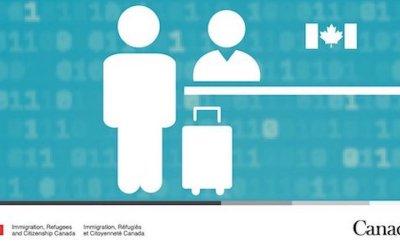 جزئیات کامل و چگونگی درخواست ویزای اقامت دائم کانادا برای والدین