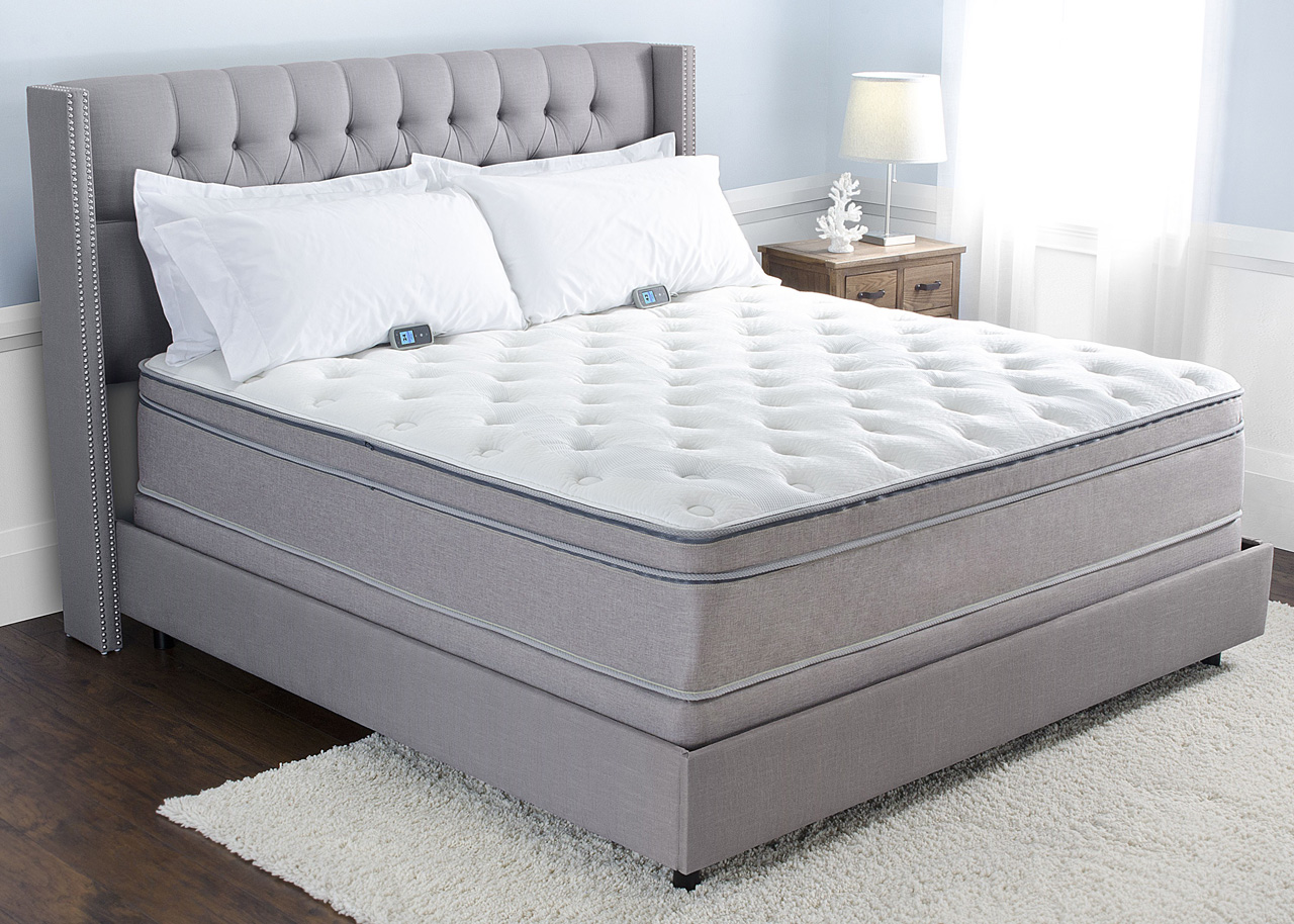 Sleep Number Ile Bed Compared To Personal Comfort A7