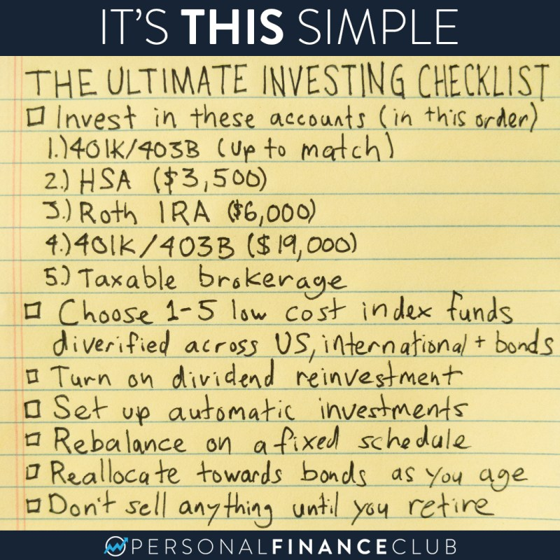 Ultimate Investing Checklist