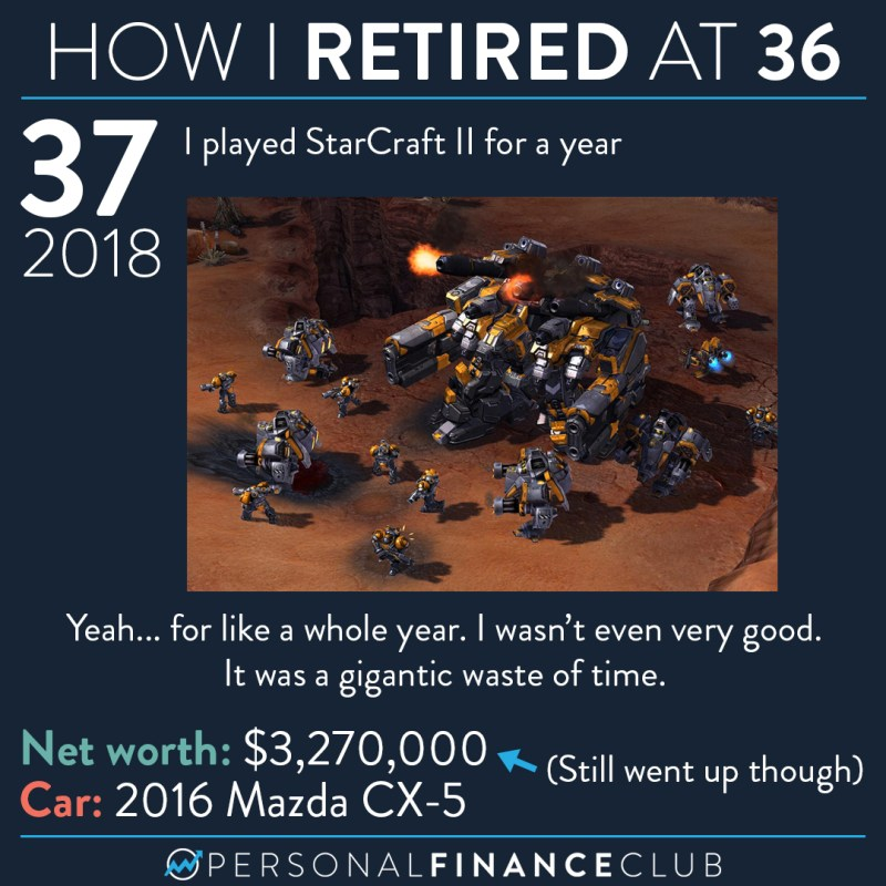How I retired at 36 part 8
