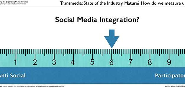 State of Play: The Multiplatform Transmedia Industry