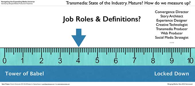 008_Transmedia Multiplatform State of the Industry