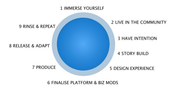 mp_process