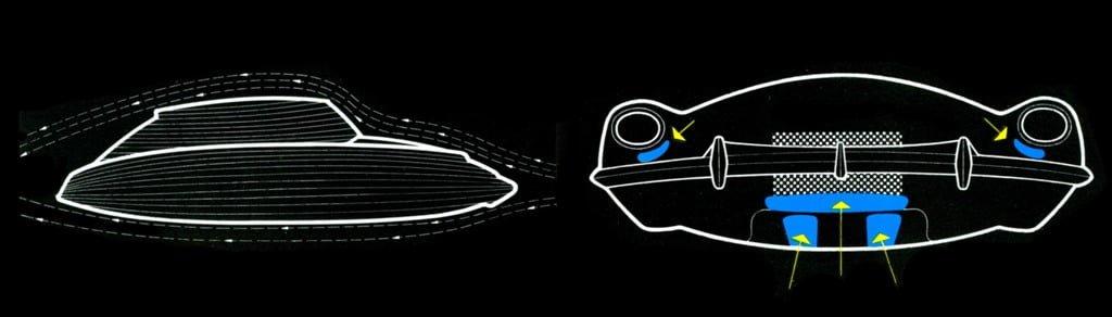 L'Aerodinamica della DS 19. L'Origine