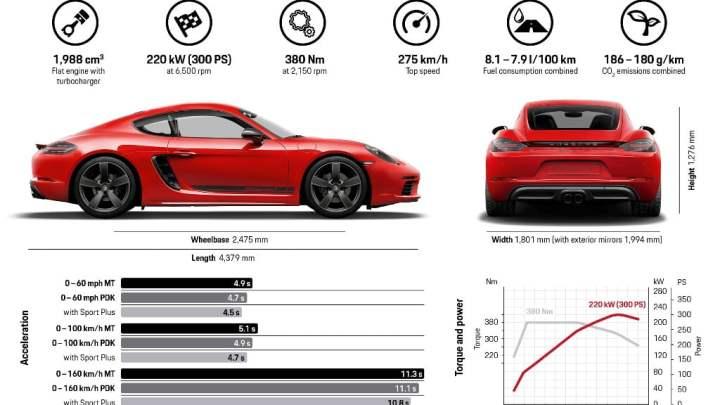 La nuova Porsche 718 T all'insegna del puro piacere di guida
