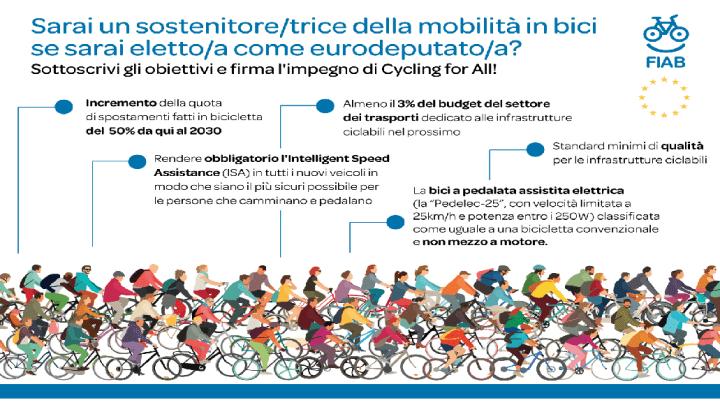 Cycling for All: è l'appello di FIAB ai candidati alle Europee