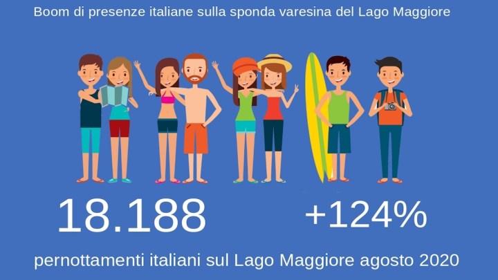 Sponda lombarda del Lago Maggiore: le presenze italiane sono aumentate del 124%
