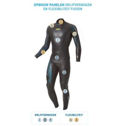 Blueseventy Fusion Wetsuit Fullsuit Heren