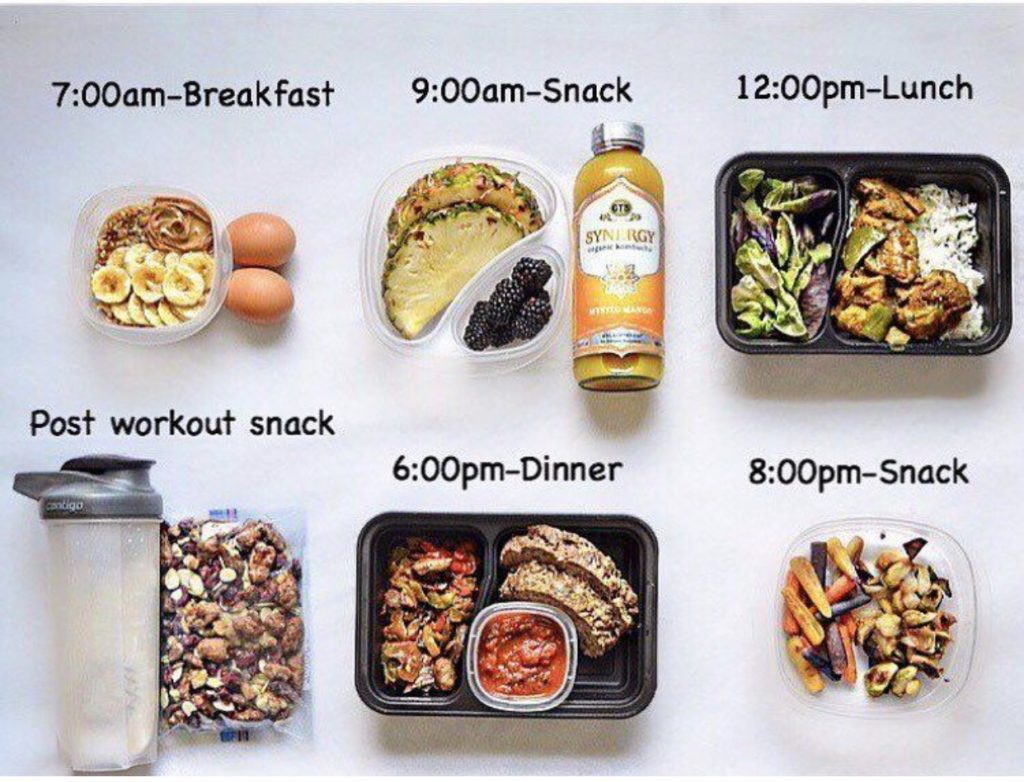 How Many Meals Per Day Should I Eat Personal Training