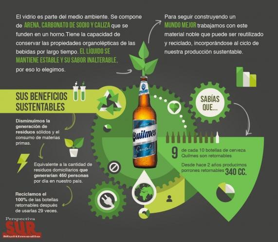 Cervecería Quilmes desarrolla la Economía Circular a través de envases retornables