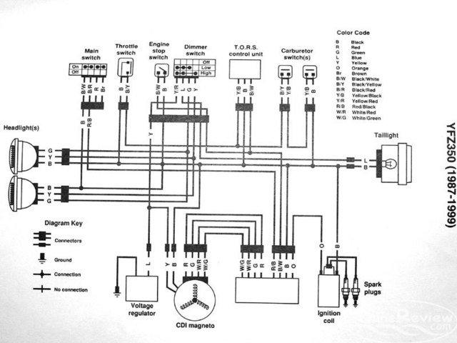 2001 Yamaha Warrior Wiring Diagram 2000 Yamaha Grizzly 600 Wiring ...